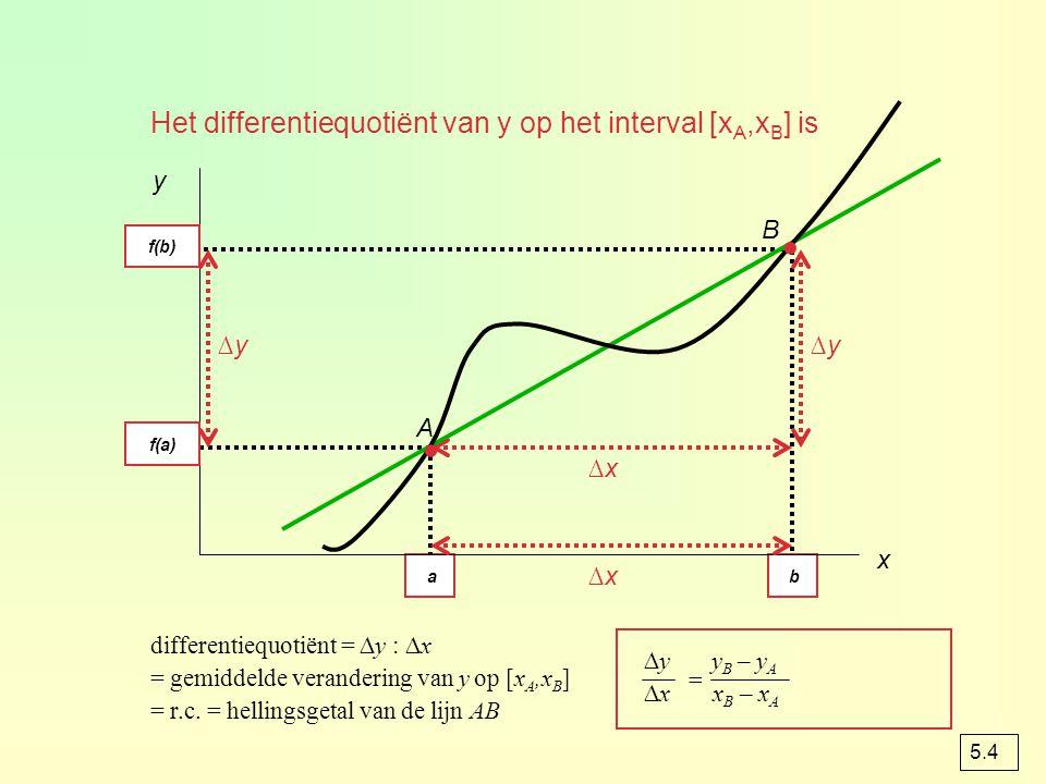 . . Het differentiequotiënt van y op het interval [xA,xB] is y B yB ∆y